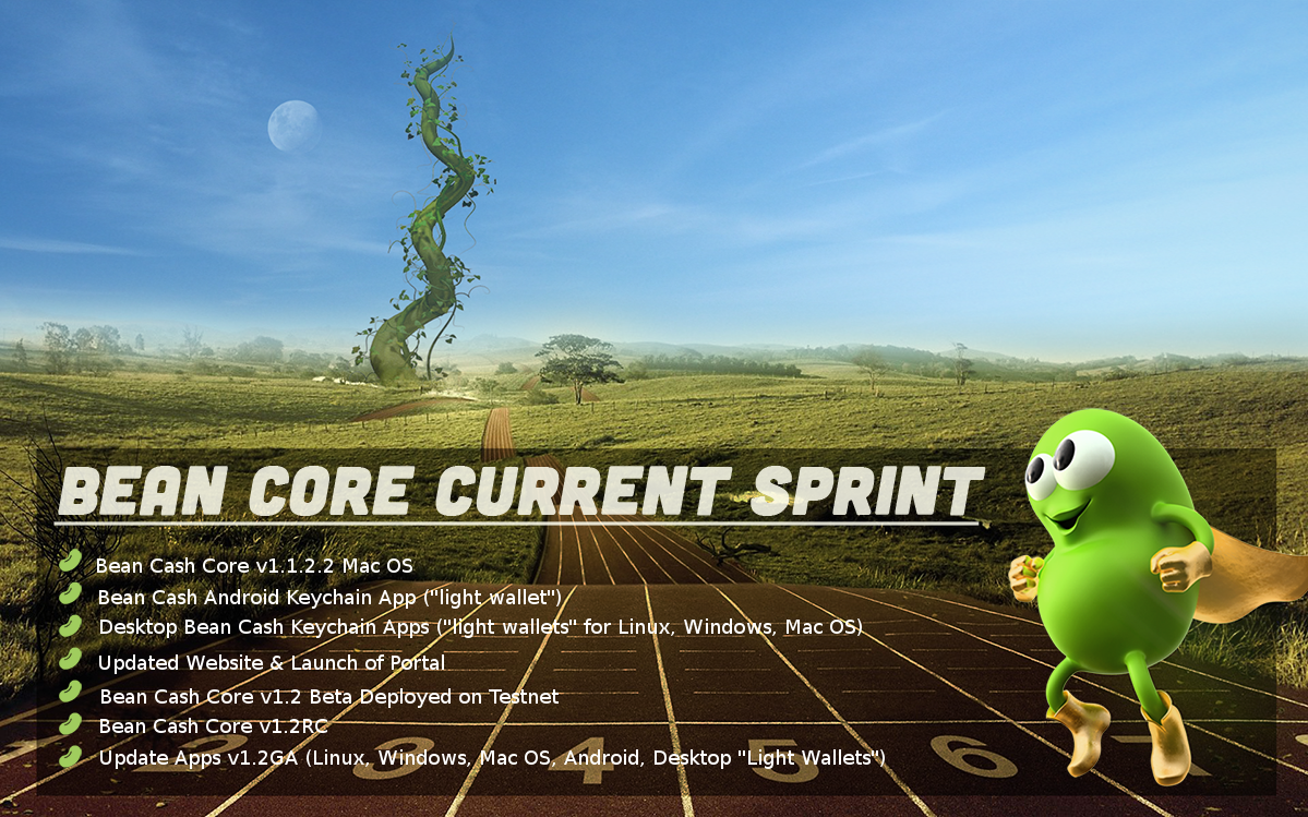 Bean Core Current Sprint Image